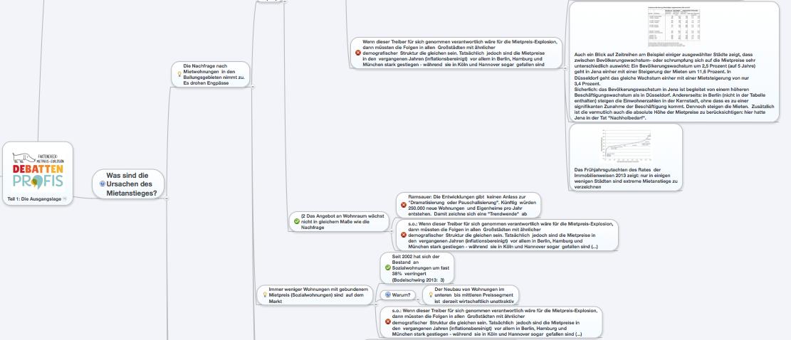 Visualisierung des Faktenchecks. Screenshot der Mindmap